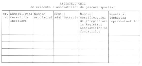 Este obligatoriu Registrul Unic de Control (RUC) ? Ce acte trebuiesc pentru eliberarea lui.